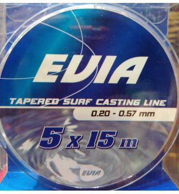 Bajos Cónicos Surf  Evia
